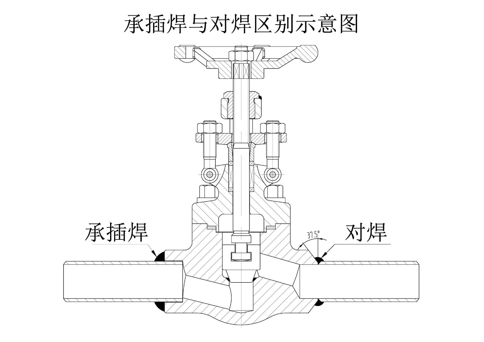 对焊连接与承插焊连接示意图